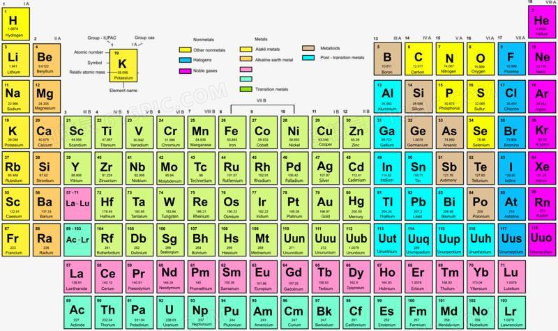样品中重金属、矿物元素及其他元素的测定
